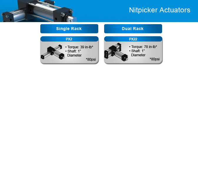 Nitpicker Actuator Comparison