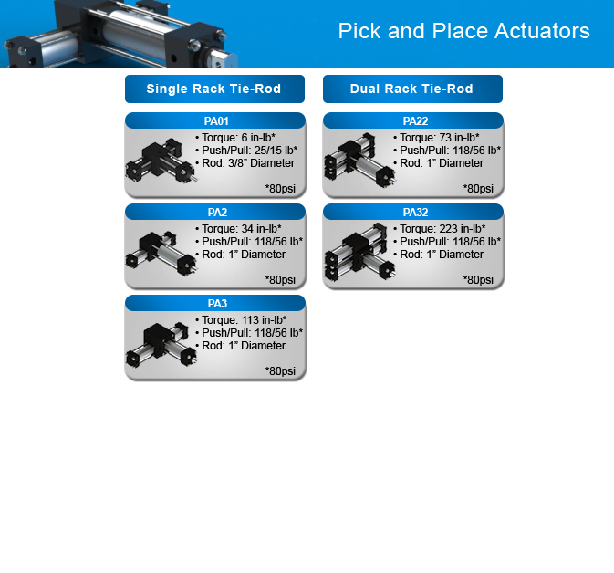 Pick and Place Actuators
